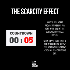 the scarcity effect