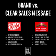 BRAND vs CLEAR SALES MESSAGE-4